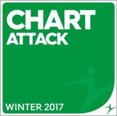 CHART ATTACK Winter 2017  — 130-135 bpm